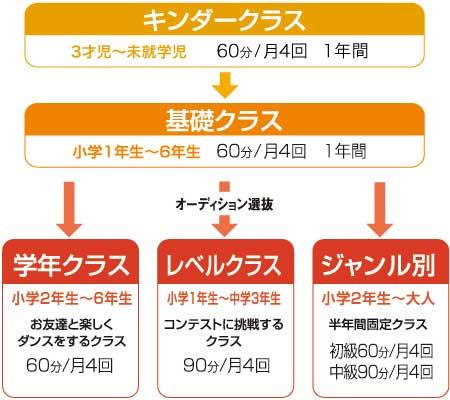 system_class2